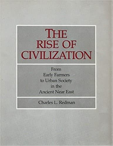 The Rise of Civilization by Charles Redman