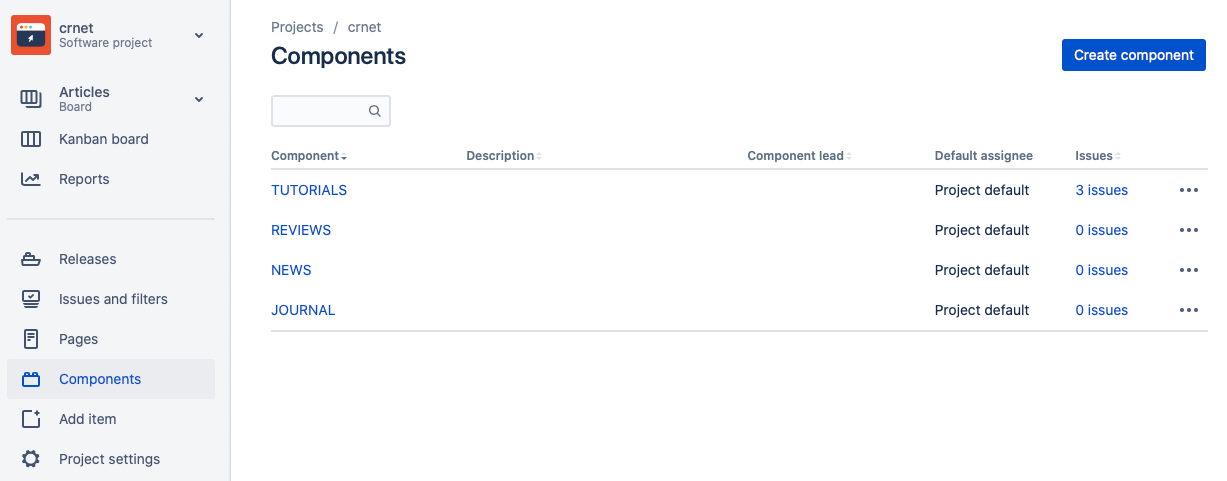 Blog categories as Jira components
